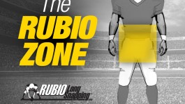 Where Should a Long Snapper Hit? The Rubio Zone